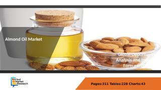 Almond Oil Market.pptx