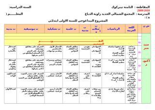 2010توزيع سنوي س 1.doc